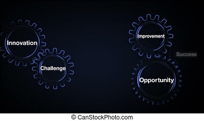 Gear with keyword,Challenge, Innovation, Opportunity,...