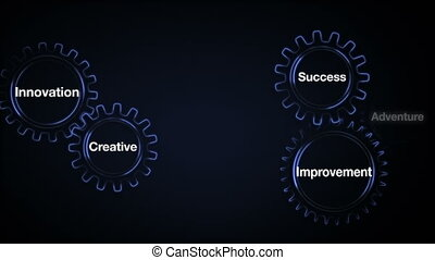 Gear with keyword,Improvement, Innovation, Creative,...
