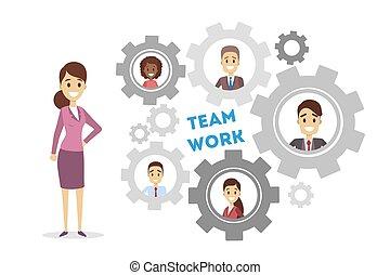 gears., arbejde hold