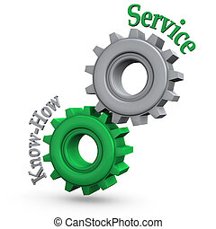 "Gears Service Know-How - Gears with the text ""service"" and..."