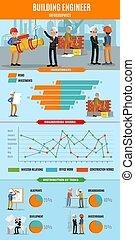 gebouw, concept, mensen, infographic