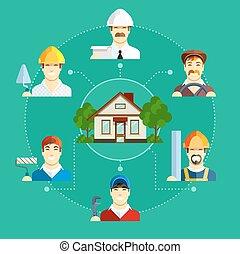 gebouw, plat, set, iconen, house., beroep