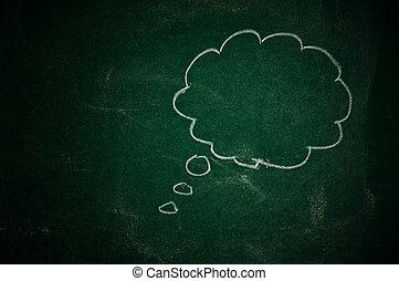 gedachte ballon