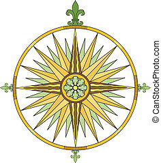 gedetailleerd, kompas