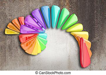 gefärbt, spirale