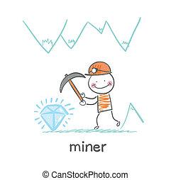 gefunden, bergbauarbeiter, edelstein