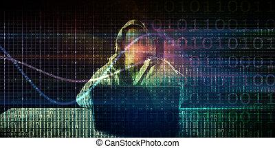 gegevensdiefstal