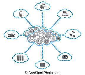 gegevensverwerking, wolk, diagram