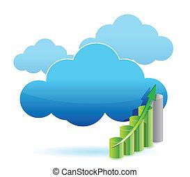 gegevensverwerking, wolk, grafiek, illustratie