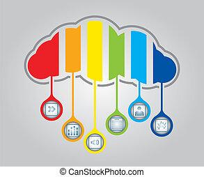 gegevensverwerking, wolk