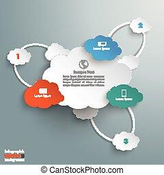 gegevensverwerking, wolk, infographic
