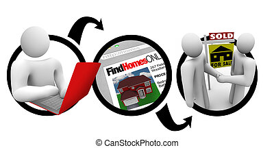 gehen, online, zu, finden, daheim, und, kaufen