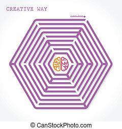 gehirn, symbol, kreativ, mitte, labyrinth, sechseckig