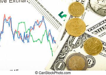 geld, auf, graphisch, tabellen
