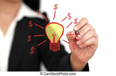 geld, idee, nieuw