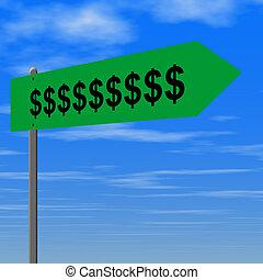 geld, meldingsbord