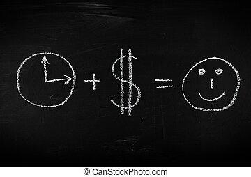 geld, tijd, alles