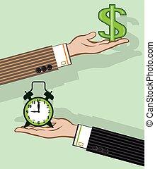 geld, tijd