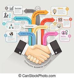 gemeinschaftsarbeit, teilhaber, diagramm, template., buechse, sein, gebraucht, für, workflow, plan, banner, zahl, optionen, treten, auf, optionen, netz- design, infographics, timeline, template.