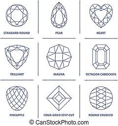 Gems cuts infographics