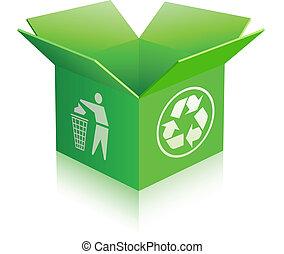 genbruge æske, åbn, tom