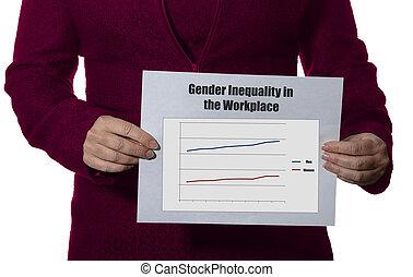 gender inequality in the workforce