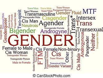 Gender Word Tag Cloud, shows words related to sex identification