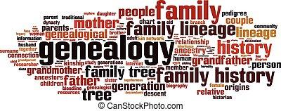 genealogía, palabra, nube