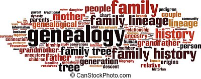 genealogia, palavra, nuvem