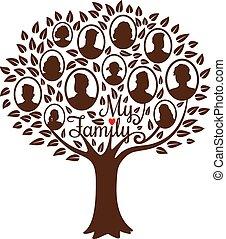genealogical, 木, 家族