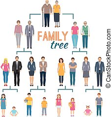 Genealogy Tree Illustration - Decorative flat illustration...