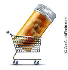 geneeskunde, aankoop