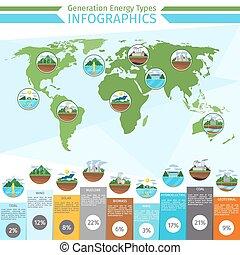 generación, energía, tipos, infographics