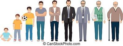generación, todos, hombres, conjunto, edad