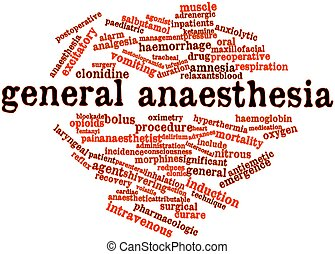 General anaesthesia - Abstract word cloud for General...