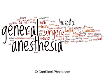 General anesthesia word cloud