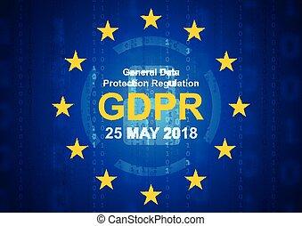 General Data Protection Regulation - GDPR background