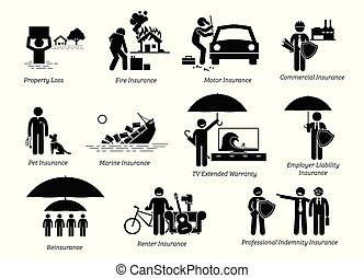 Stick figures depicts general insurance for property loss, fire, motor, commercial, pet, marine, TV, employer liability, reinsurance, renter, and professional indemnity.