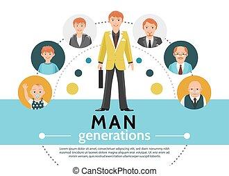 generation, lejlighed, begreb, omkring, folk