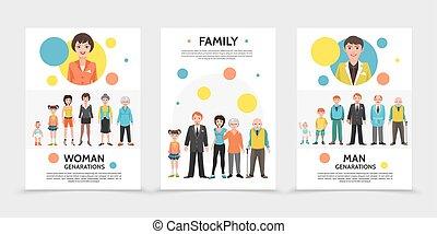 generation, lejlighed, folk, plakater