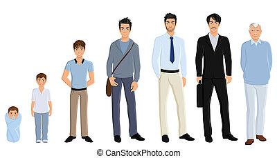 Generation man set - Different generation aging men set...