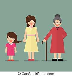 Generation of women