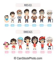 Generations Characters Set - Man and woman aging set. People...