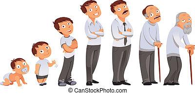 Generations men. All age categories - infancy, childhood, ...