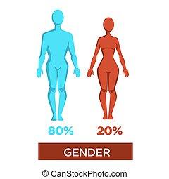 genere, illustrazione, femminilità, vettore, mascolinità,...