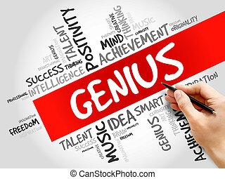 Genius word cloud, business concept