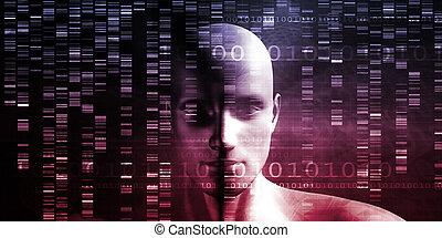 genom, reihenfolge