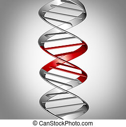 Genomic therapy and gene therapeutic treatment or genomic editing or genetic manipulation, medical and scientific symbol as a DNA strand with edited parts as a 3D illustration.