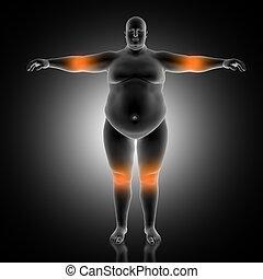 genoux, monde médical, excès poids, mis valeur, fond, coude, mâle, 3d