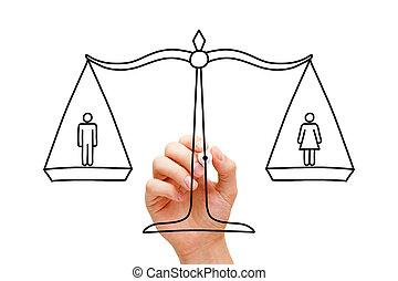 genre, concept, égalité, échelle
